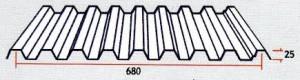 Atap CD 680