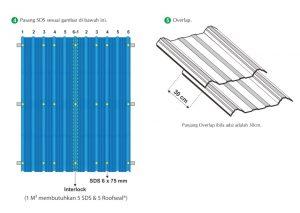 Atap Formax Sistem Pemasangan