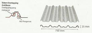 atap-zincalume-kr-5-gambar