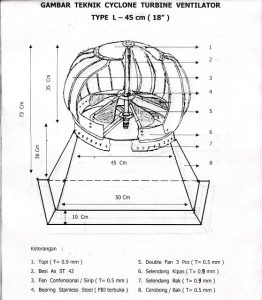 Turbin Ventilator Cyclone Diagram 18 inci