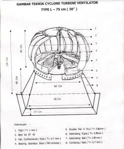 Turbin Ventilator Cyclone Diagram 30 inci