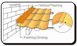 Genteng Metal Batik Pemasangan 3